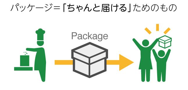 パッケージ=「ちゃんと届ける」ためのもの